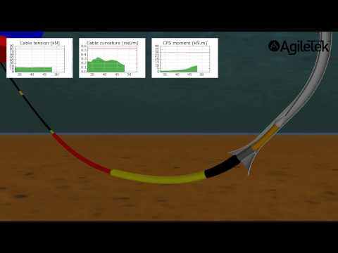 Cable and protection system J-tube pull-in simulation