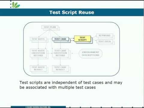 RQM Demo Part 6 Independent Test Cases and Test Scripts