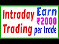 Best Intraday trading Strategy in Hindi   Share Tips