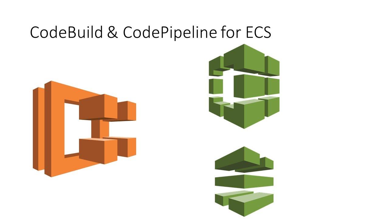 AWS-Advanced ECS 2 - CodeBuild & CodePipeline for ECS