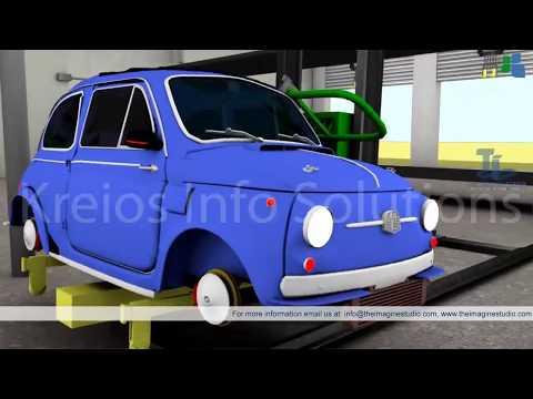 3D Walkthrough Animation Services by The Imagine Studio