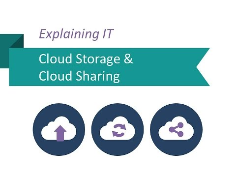 How To Do Sharing Cloud Storage PowerPoint Presentation