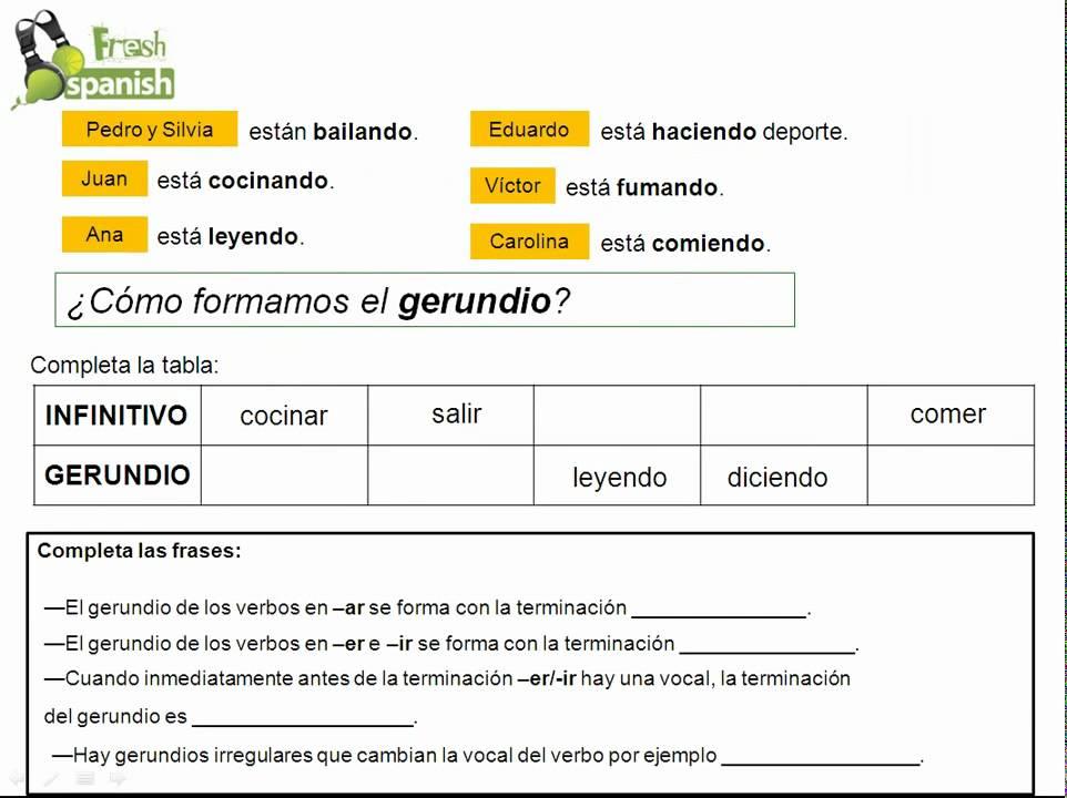 Present Progressive - StudySpanish.com