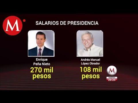 Recorte de salarios a funcionarios no es solución: Guillermo Valdés