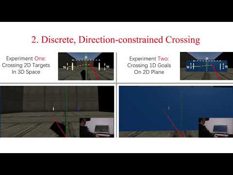 Crossing-Based Selection with Virtual Reality Head-Mounted