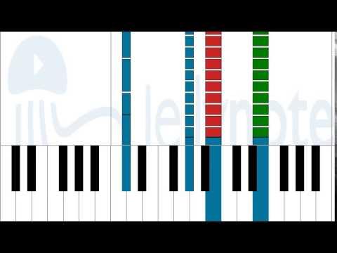 Thrift Shop - Pentatonix [Sheet Music] Jellynote