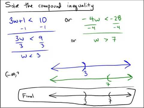 Solving a compound linear inequality: Interval notation - YouTube