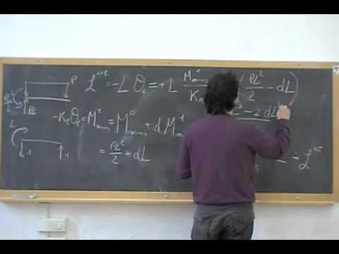 16 Il PLV per il calcolo delle reazioni vincolari in strutture iperstatiche