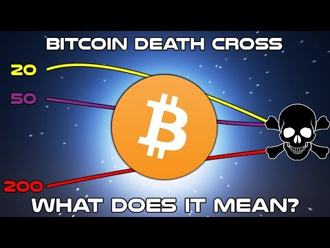 What is the Bitcoin ($BTC) Death Cross? Explanation of MAs and Their Importance