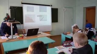 Открытый урок на семинаре учителей информатики 6