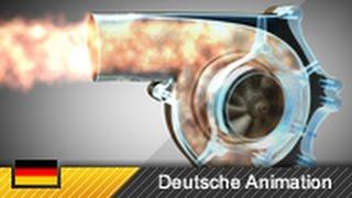 Funktionsweise des Zentrifugal-Kompressors (Animation)