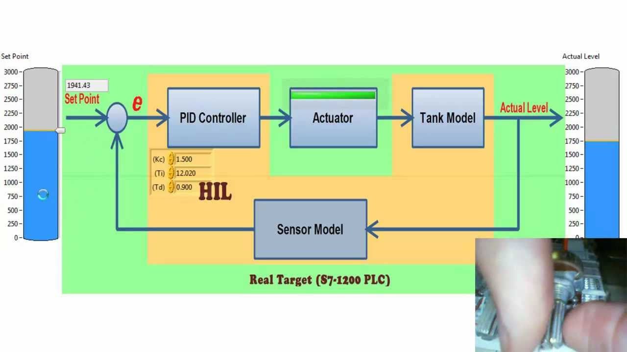 pid level control with hardware in loop hil using labview and s7 1200 [ 1280 x 720 Pixel ]