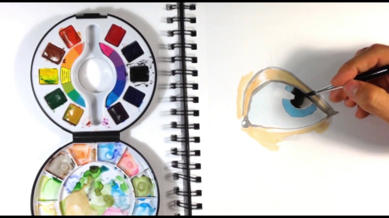 Things To Paint how to paint in watercolour - eye - easy things to draw - youtube