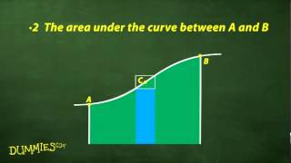 How to Calculate Limits with Algebra For Dummies