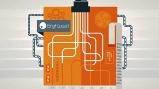 Brightpearl Magento Integration