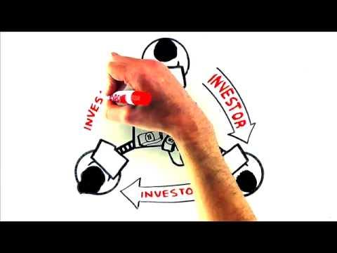Investing Using Hub and Spoke Method - AdToon 419-841-3030