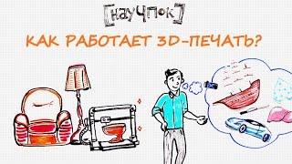 Как работает 3D-печать? — Научпок(, 2016-05-05T13:00:03.000Z)