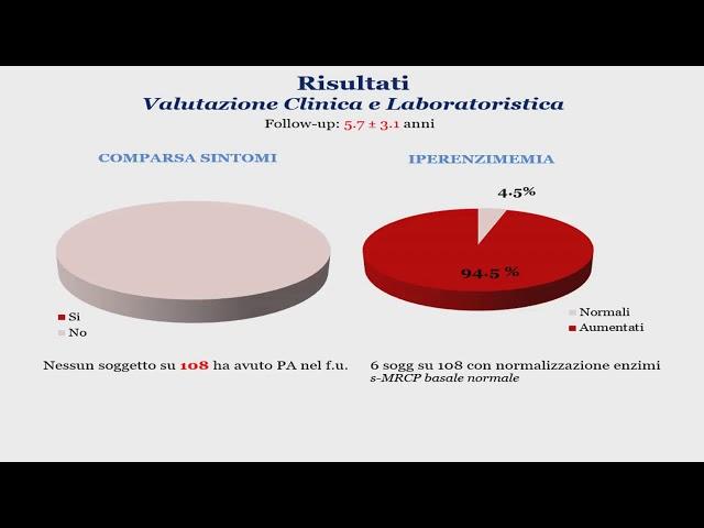 EBGH Torgiano 18 Riscontro incidentale aumento enzimi pancreatici o markers tumorali Antonio Amodio