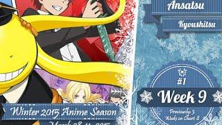 ▶★ [ Anime Trending : Top 10 ANIME Week #10 Winter 2015 ] ★