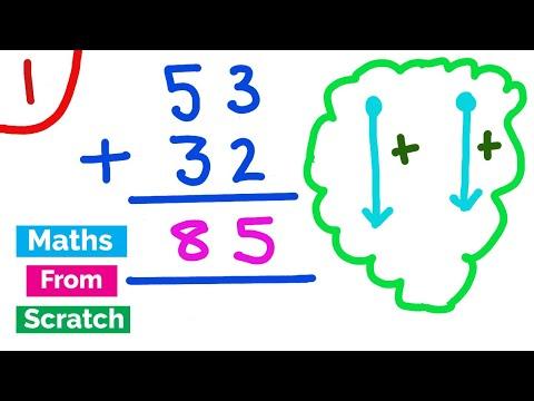 How to do Column Method Addition - Level 1
