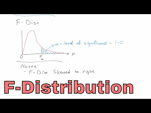 Lesson 1 - What is the F-Distribution in Statistics?