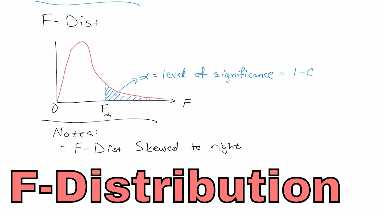 Lesson 1 What Is The F Distribution In Statistics Youtube