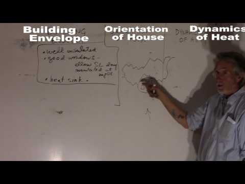 Passive Solar 101 with Fitz Sargent at Gallup Solar