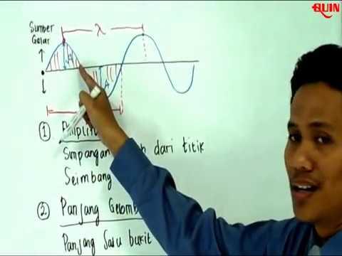 FISIKA Gelombang Mekanik Kelas XII IPA B I - Part 1