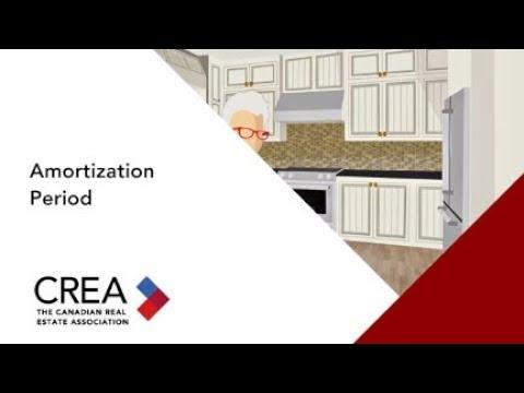 Amortization Period - YouTube