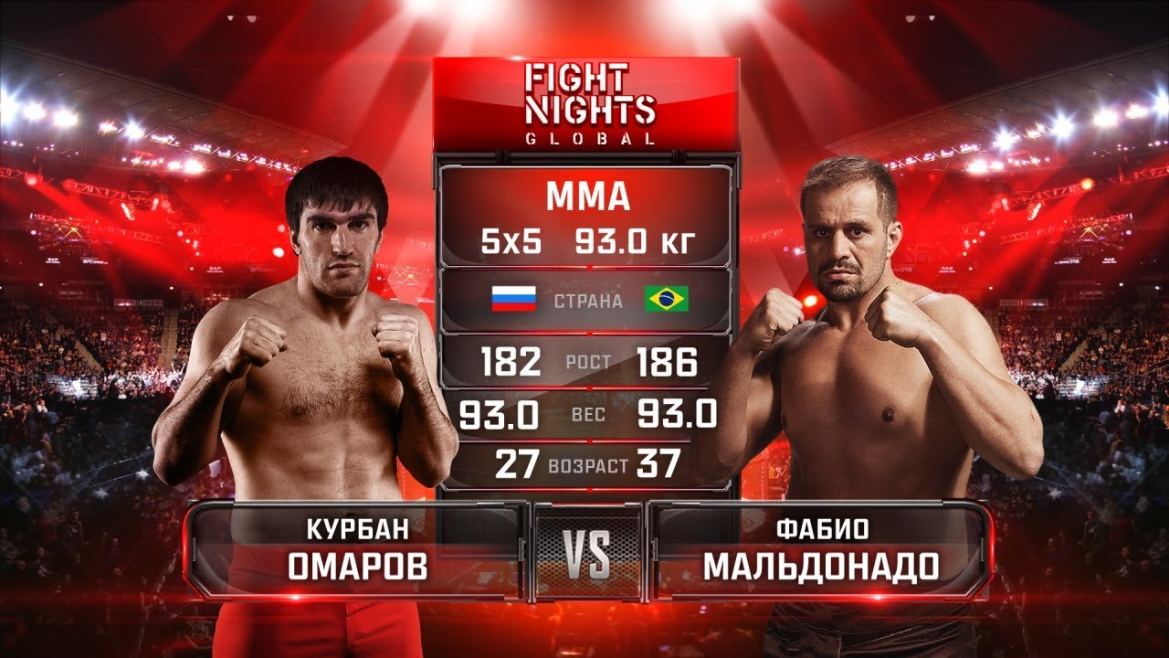 Фабио Мальдонадо — Курбан Омаров. HD / Maldonado vs. Omarov