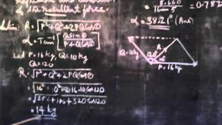 Applications of parallelogram law of forces-solution