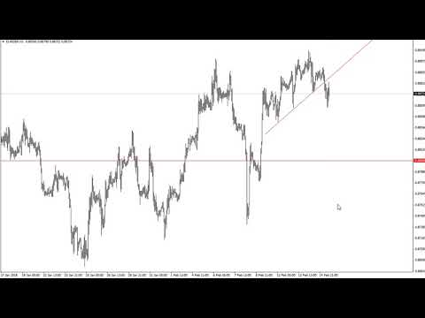 EUR/GBP Technical Analysis for February 16, 2018 by FXEmpire.com
