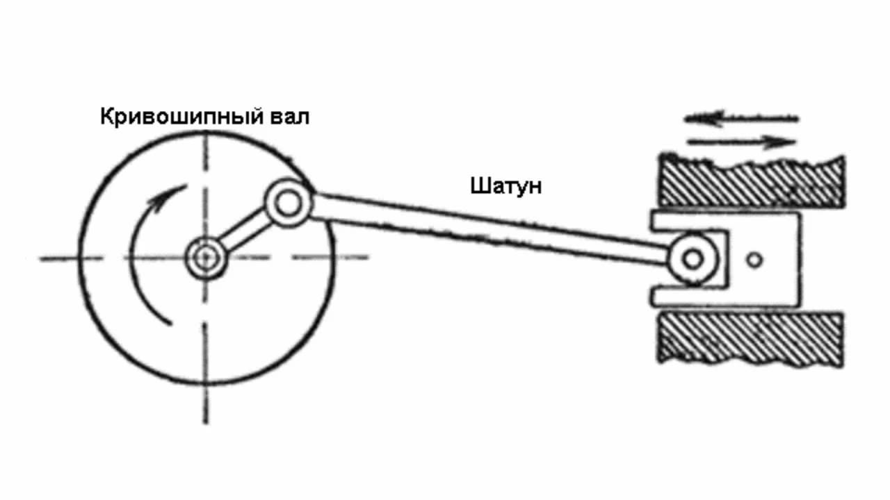 Механизм поступательного своими руками фото 837