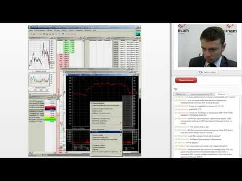ADX индикатор тестируем на реальном рынке.Индикатор направления тренда ADX