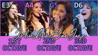 Julie Anne San Jose UPDATED 2021 Vocal Range (E3 - G5 - D6)