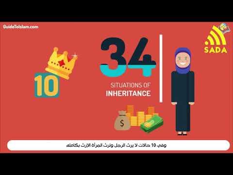 Несправедливое наследство в Исламе?