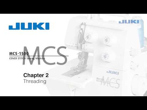 JUKI MCS-1500: Threading