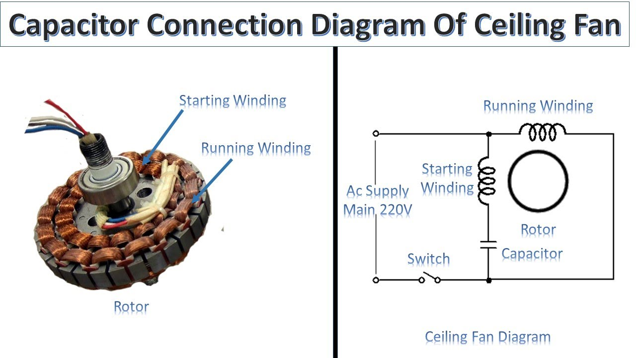 Capacitor Connection Diagram Of Ceiling Fan| By Tech Bondhon - YouTubeYouTube