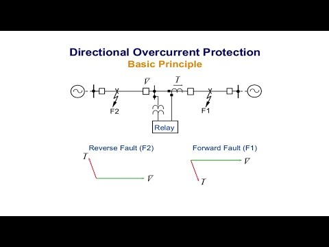 Directional Over-Current Relay: Directional over-current