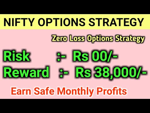 Nifty options jackpot strategy | nifty zero loss options strategy