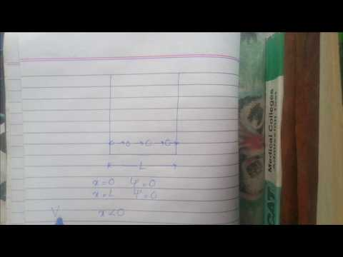 Schrodinger equation one dimensional potential well in Urdu/Hindi