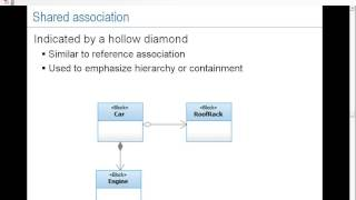 Rhapsody Enlightenment: The Systems Modeling Language SysML - Basic Structural modeling
