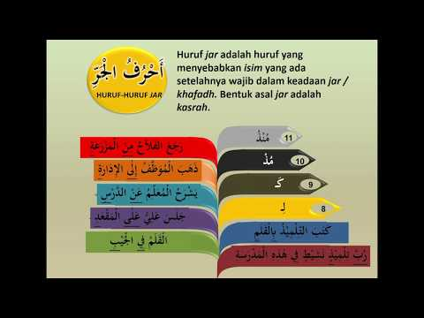 Tajwid lesson: 17 Makhraj for 29 Arabic alphabets from YouTube · Duration:  4 minutes 20 seconds