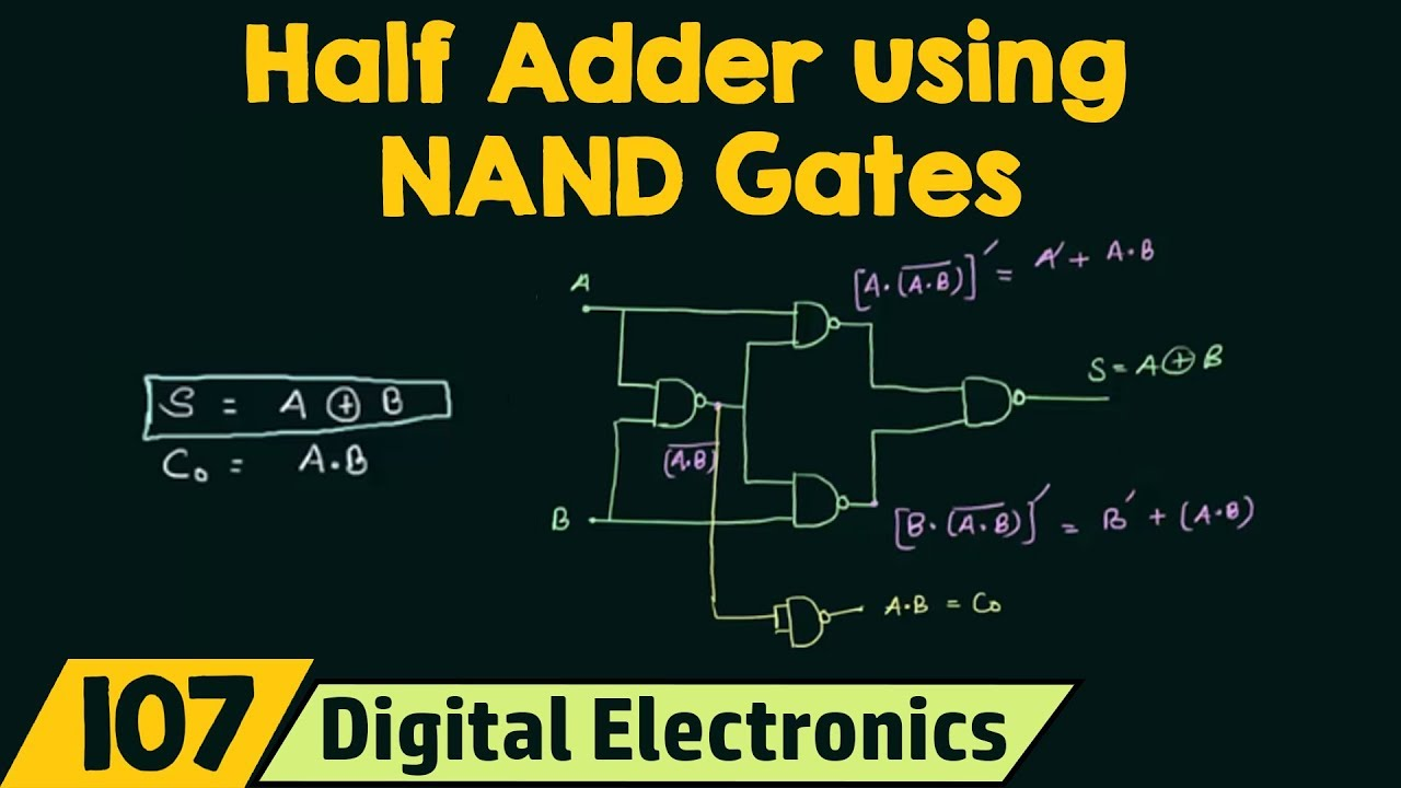 realizing half adder using nand gates only youtube rh youtube com Nand Logic Table redraw the following logic circuit using nand gates only