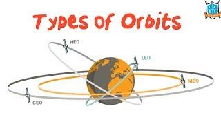 Types of Orbits (S &T - Space ) |civilsprep