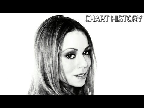 Mariah Carey - The Billboard 200 Chart History