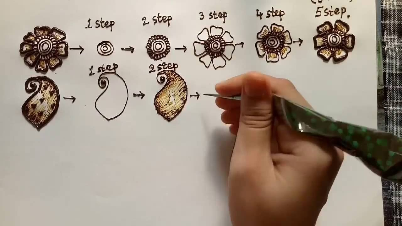 Simple Mehndi Step By Step : Simple mehndi design step by step. easy designs for