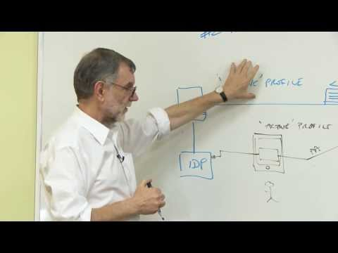 Introduction to SAML