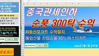 중국관세인하 30분 300틱 나스닥 순풍 수익 실시간 …