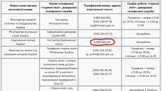 """Должна ли полиция выезжать на """"інши події""""? Мелитополь"""